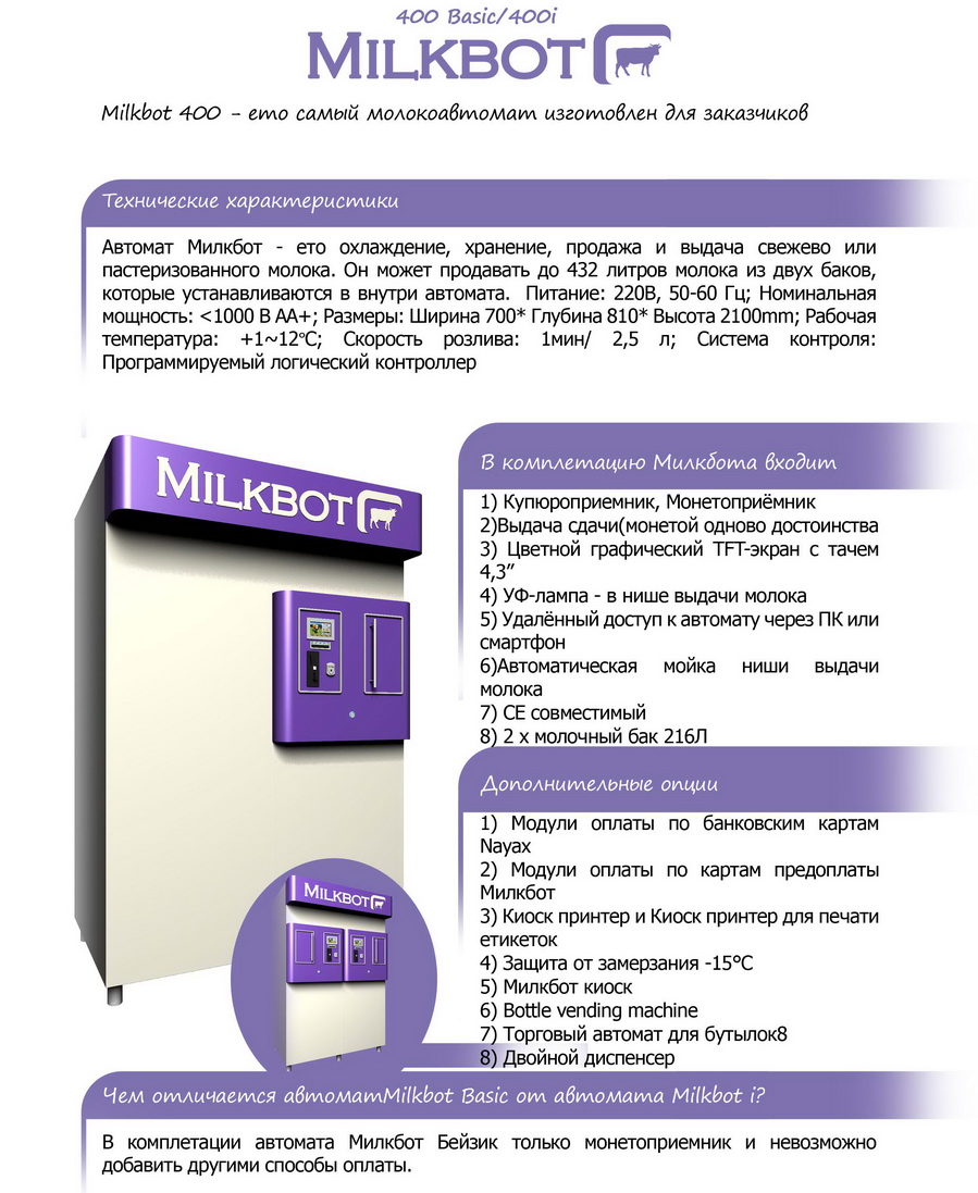 milk vending machine essay A vending machine is an automated machine that provides items such as snacks  fresh fruit, milk, cold food, coffee and other hot drinks, bottles, cans of soda.